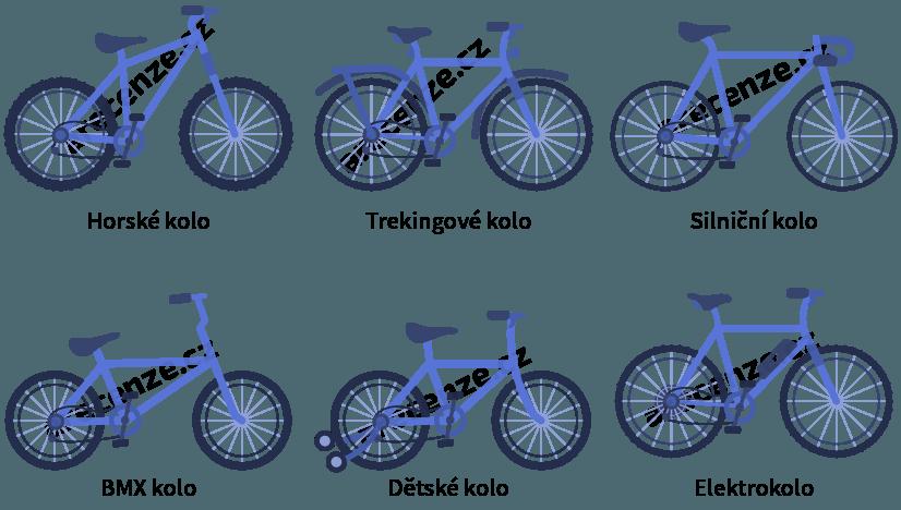 Schéma jednotlivých typů jízdních kol