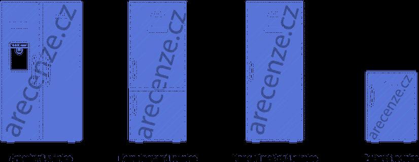 Obrázek zobrazuje typy ledniček
