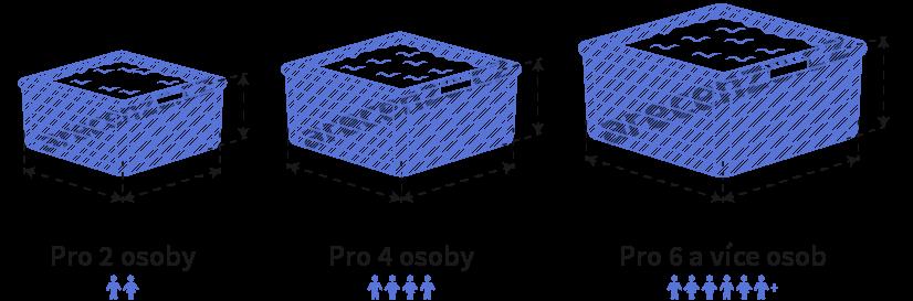 Obrázek zobrazuje schéma rozměrů vířivky