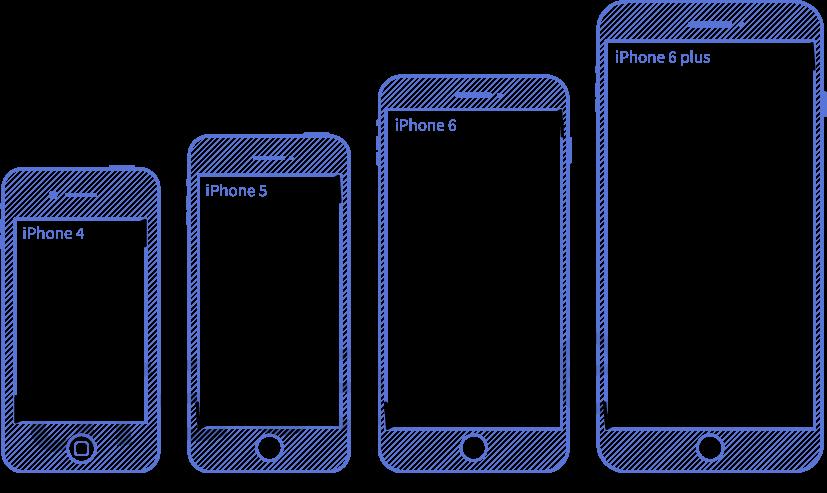 Obrázek zobrazuje úhlopříčku mobilů