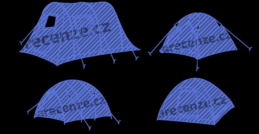 Obrázek zobrazuje typy stanů