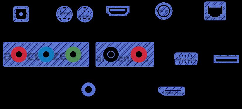 Obrázek zobrazuje typy konektorů