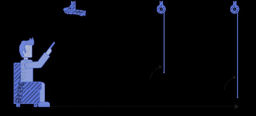 Obrázek zobrazuje pozorovací vzdálenost projektorů